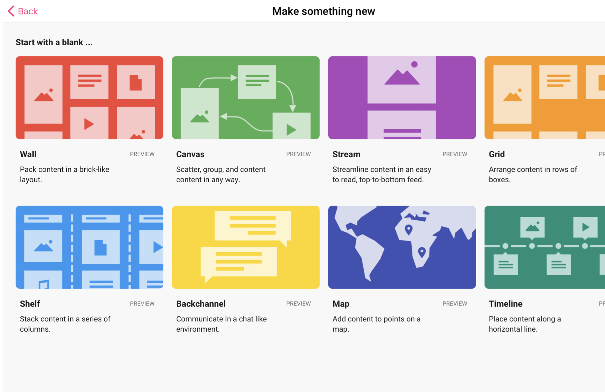 Online colab tools for NGO Padlet